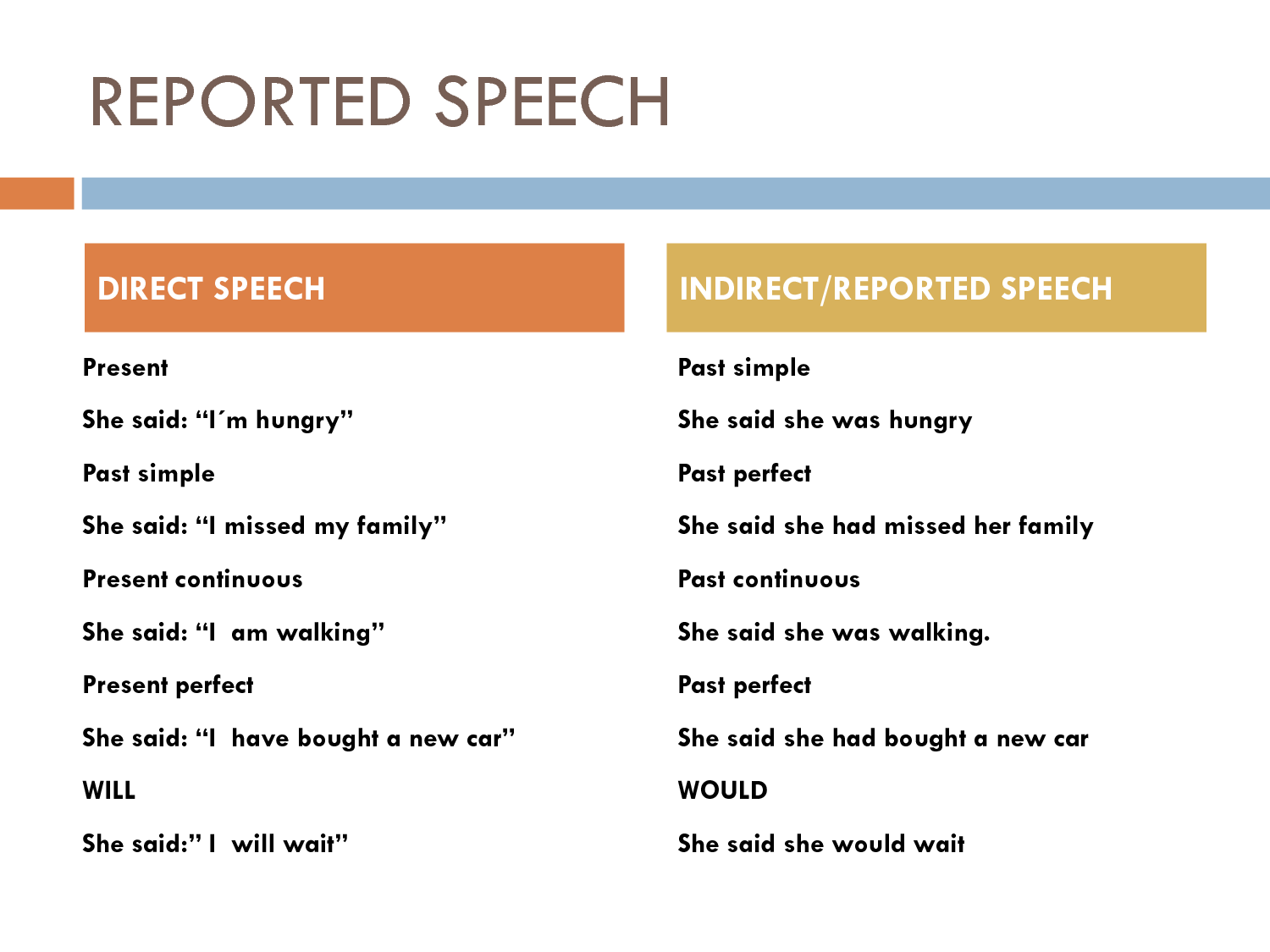 a report on my speech project you were born for this