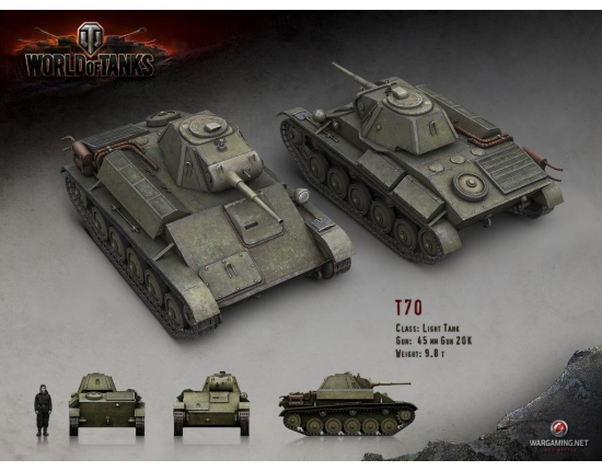 �������� ������ �� ���� world of tanks 1