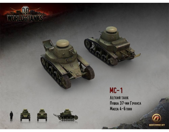 Картинки world of tanks мс-1
