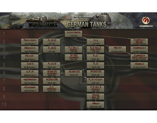 �������� world of tanks ��������� ����������� ����