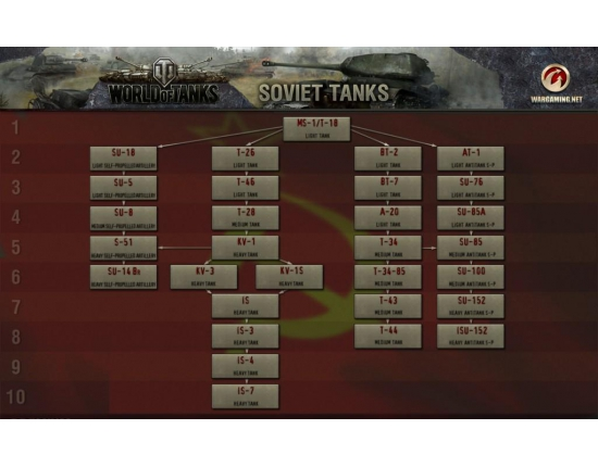 �������� world of tanks ��������� ����������� ���� 4